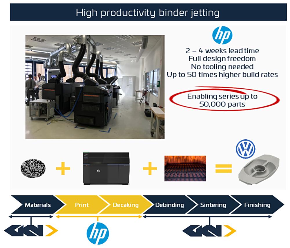 04-High-Productivity-Binder-Jetting