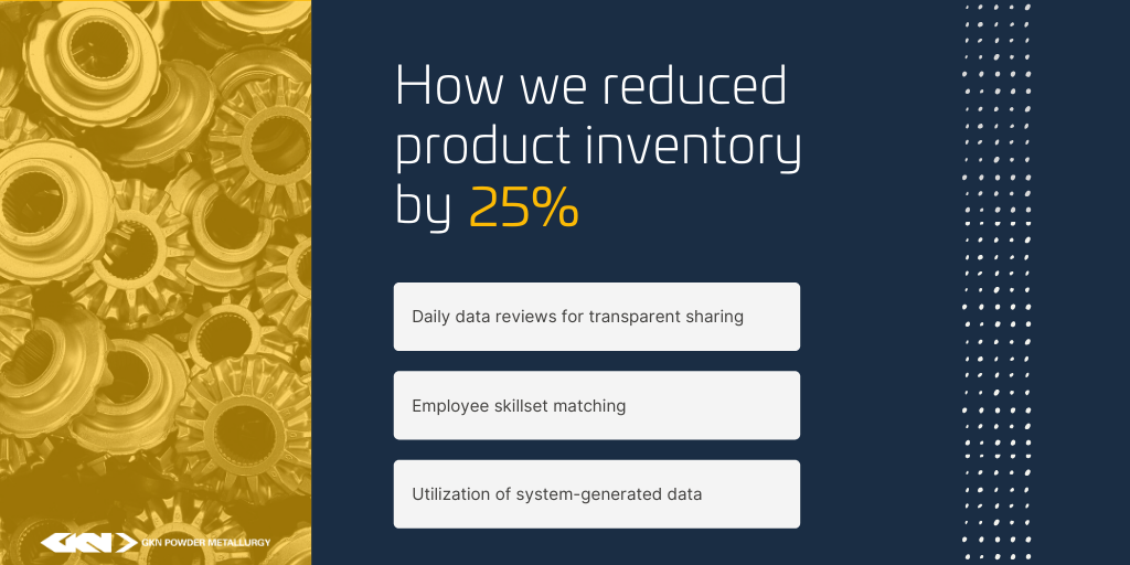 Product inventory reduction