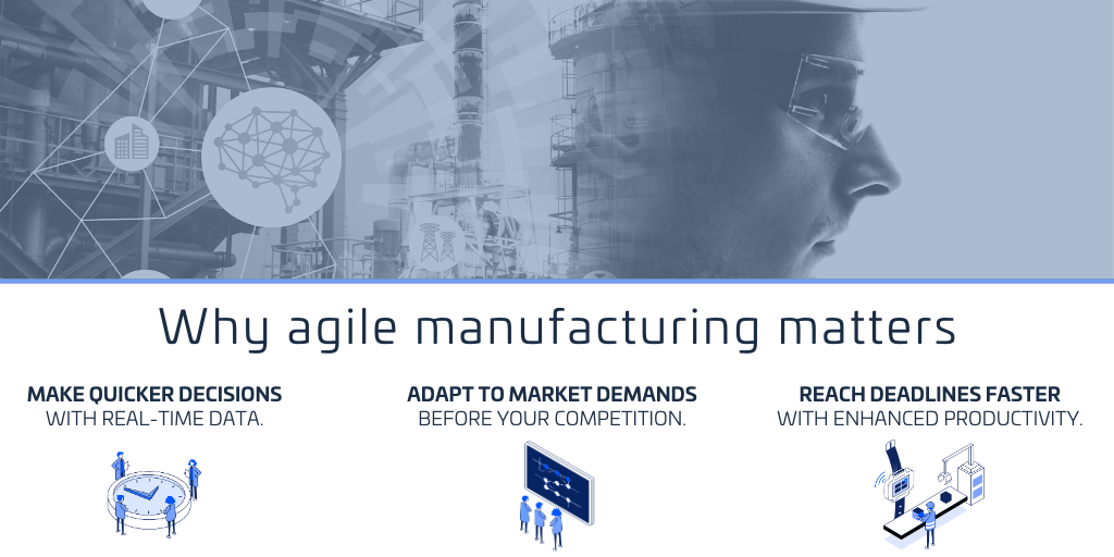 Why agile manufacturing