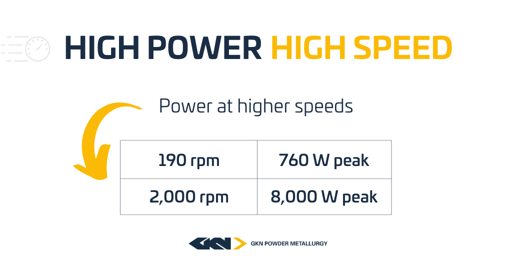 High power high speed