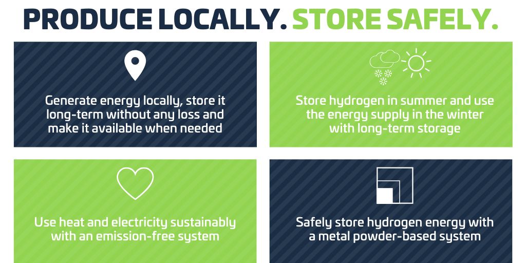 GENERATE LOCALLY. STORE SAFELY.