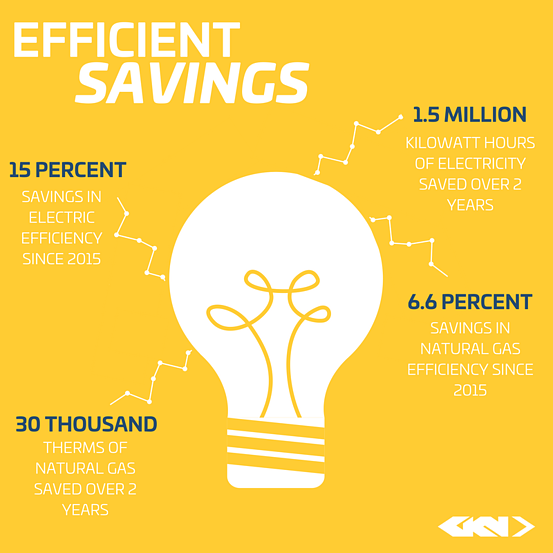 Efficient savings graph social media size (1).png