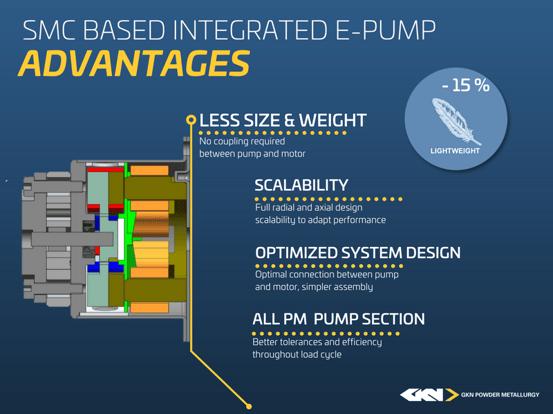 SMC E-Pump Advantages.png