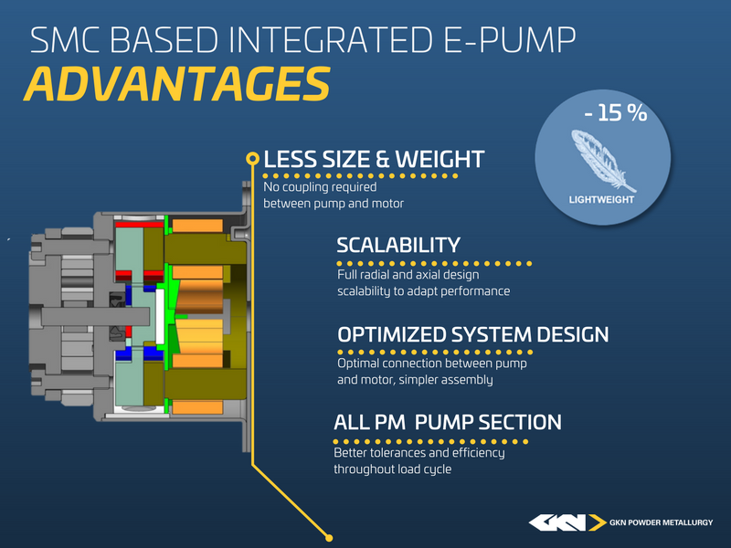 SMC E-Pump Advantages.png