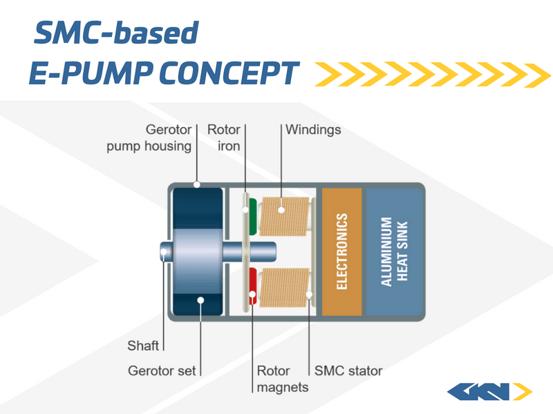 SMC E-Pump Concept_800x600-1.png