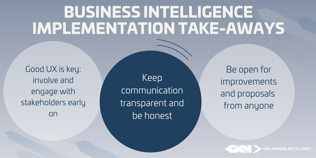 BI Implementation Take Aways