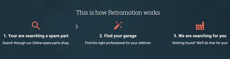 How-Retromotion-works