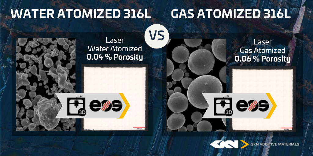 Water vs gas atomized powder (LinkedIN)