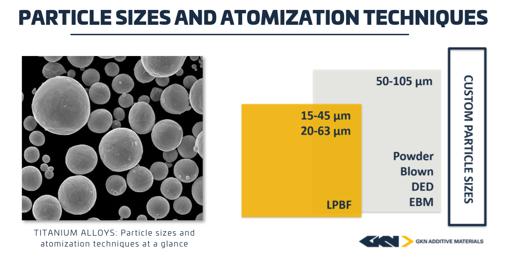Ti-Particle_Size