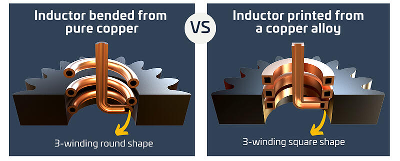 Bended-inductor-from-pure-copper-vs-printed-inductor-from-copper-alloy